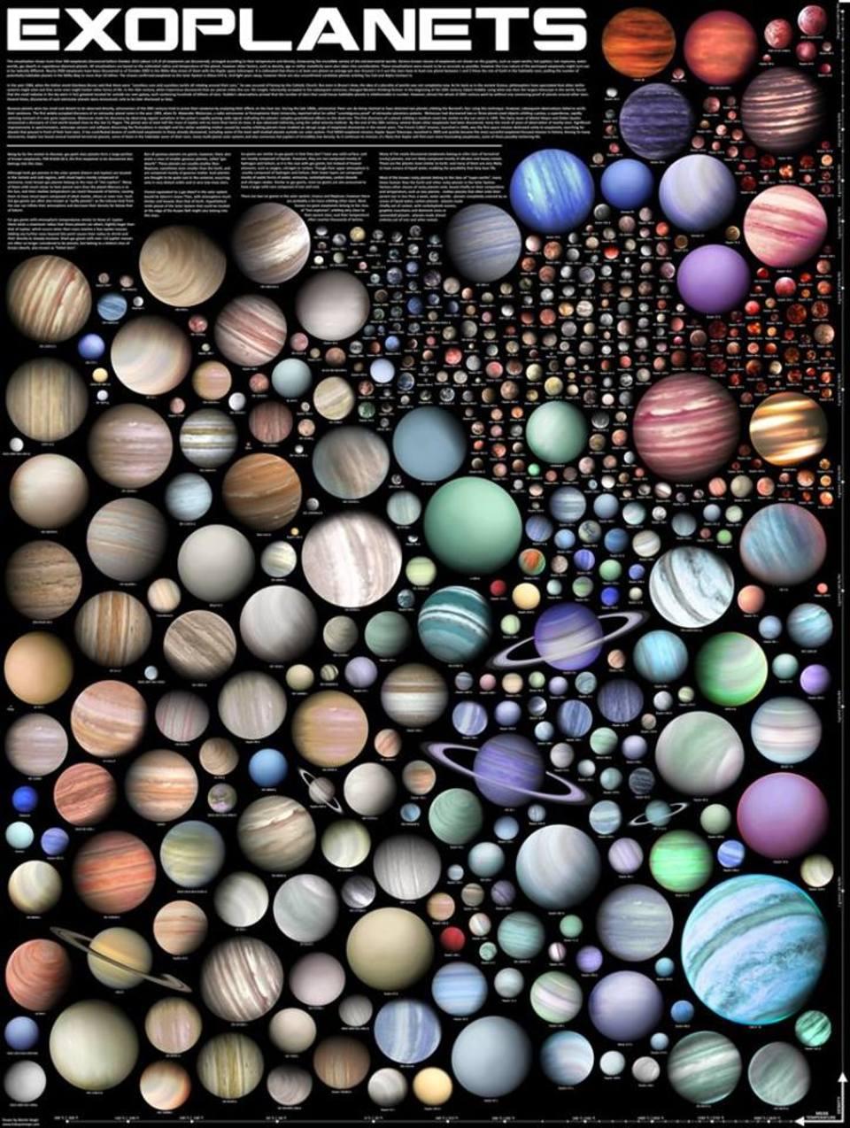 La imagen corresponde a múltiples formatos y colores simulados de planetas.