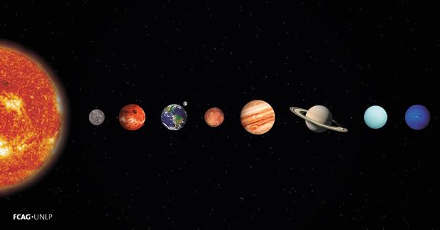En la imagen se observa linealmente al Sol, la Tierra con su Luna y los demás planetas del sistema solar.